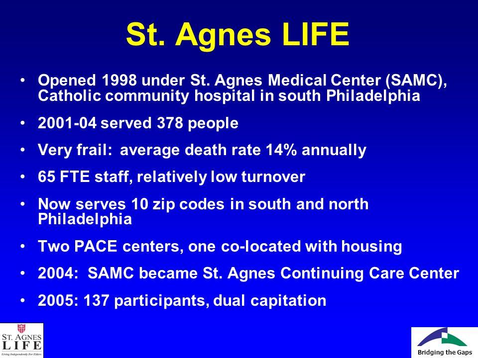 Bridging the Gaps St. Agnes LIFE Opened 1998 under St.