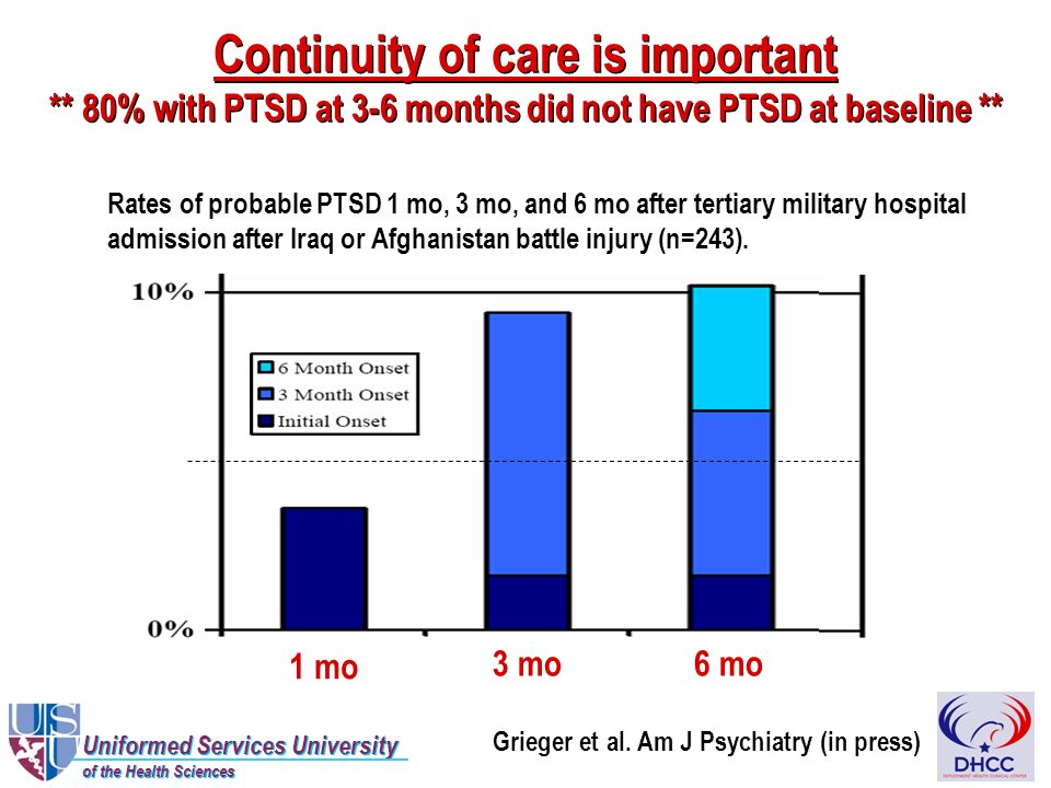 Uniformed Services University of the Health Sciences Uniformed Services University of the Health Sciences Continuity of care is important ** 80% with PTSD at 3-6 months did not have PTSD at baseline ** Grieger et al.