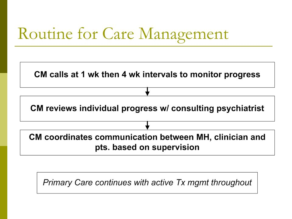 Routine for Care Management