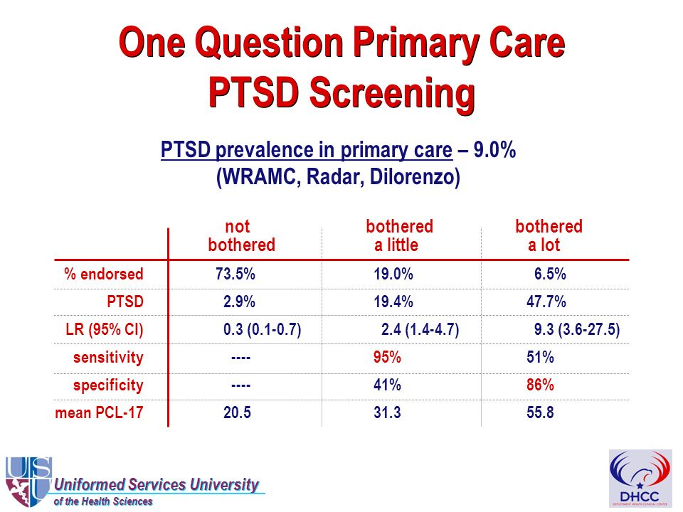 Uniformed Services University of the Health Sciences Uniformed Services University of the Health Sciences One Question Primary Care PTSD Screening PTSD prevalence in primary care – 9.0% (WRAMC, Radar, Dilorenzo) notbotheredbothered bothered a little a lot % endorsed 73.5% 19.0% 6.5% PTSD 2.9% 19.4% 47.7% LR (95% CI) 0.3 (0.1-0.7) 2.4 (1.4-4.7) 9.3 (3.6-27.5) sensitivity ---- 95% 51% specificity ---- 41% 86% mean PCL-17 20.5 31.3 55.8