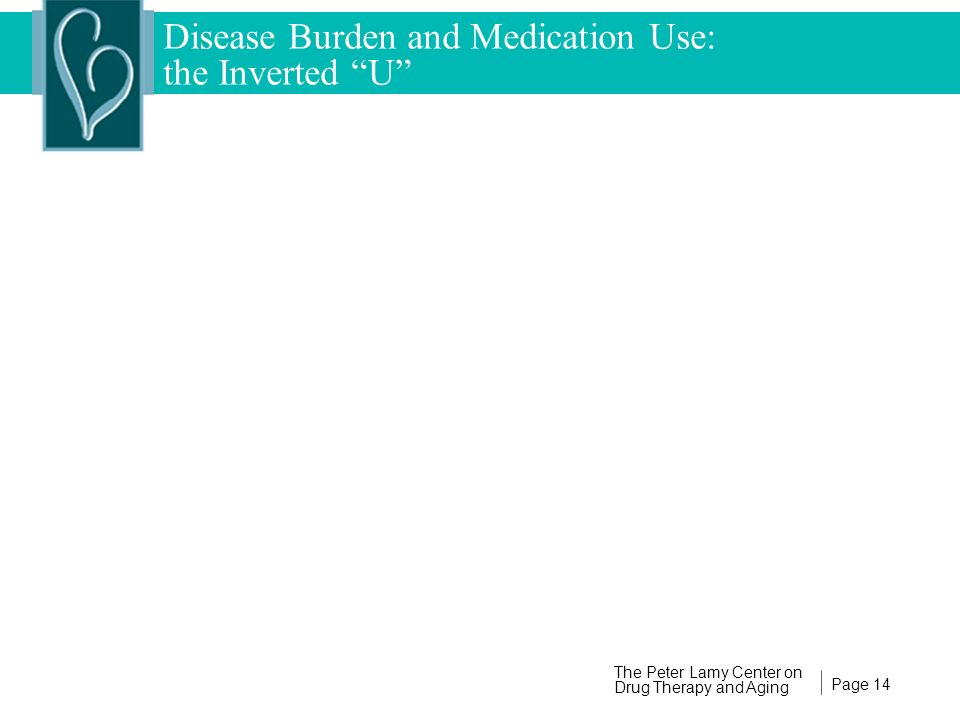 Page 14 The Peter Lamy Center on Drug Therapy and Aging Disease Burden and Medication Use: the Inverted U