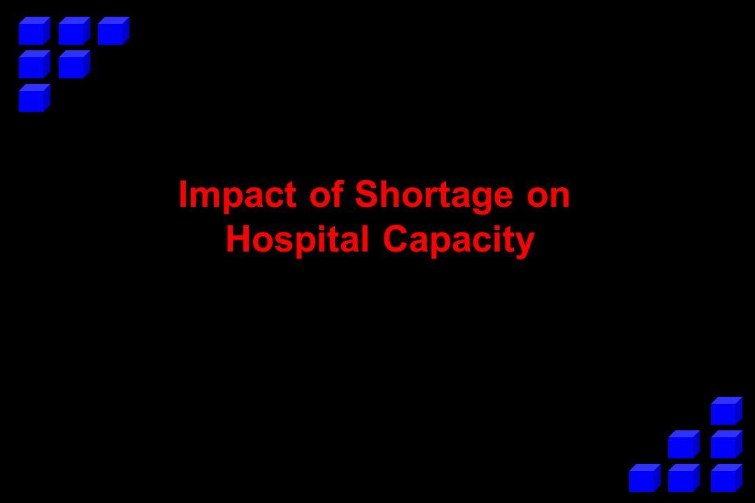 Impact of Shortage on Hospital Capacity