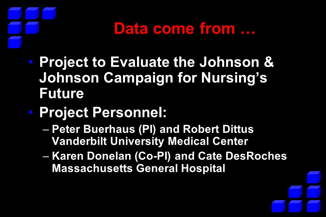 National Random Sample Surveys Public opinion of nursing profession (2001) Web-based survey of teens (2003) Parents and teenagers (2003) Nursing students (2003) Physicians (2004) Nurses (2002, 2004 & 2006) co-funded by Nursing Spectrum (Beth Ulrich, Co-PI) Hospital chief executive officers (2005) Hospital chief nursing officers (2005) Public opinion of nursing profession (Completed mid-April, 2007)