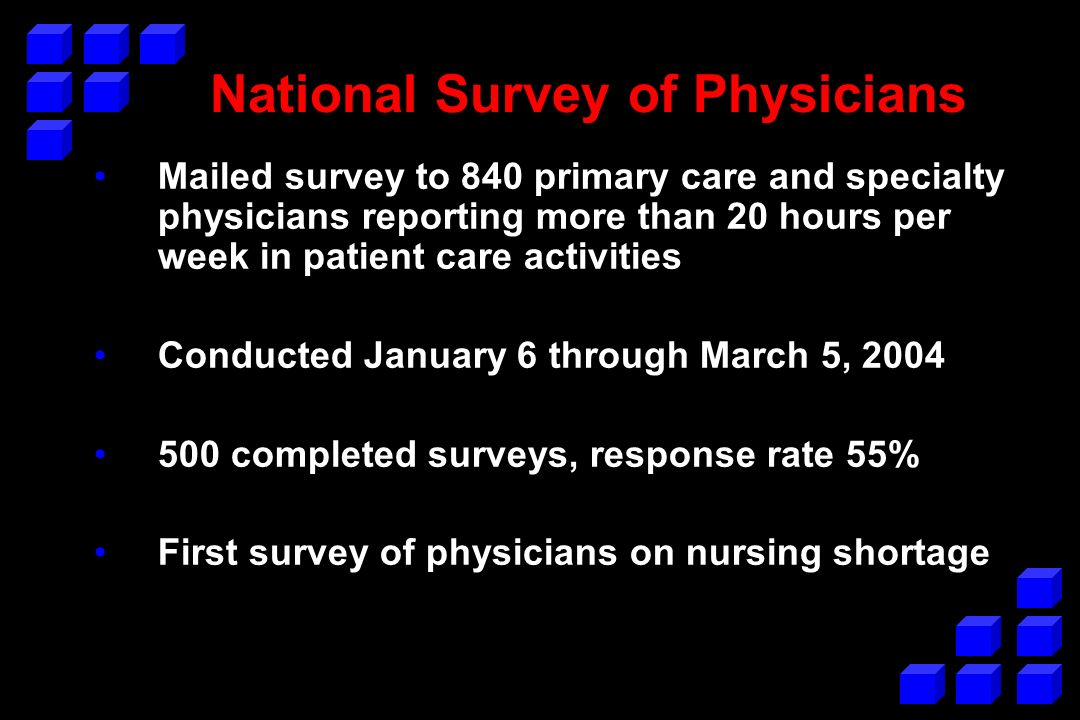 National Survey of Physicians Mailed survey to 840 primary care and specialty physicians reporting more than 20 hours per week in patient care activit