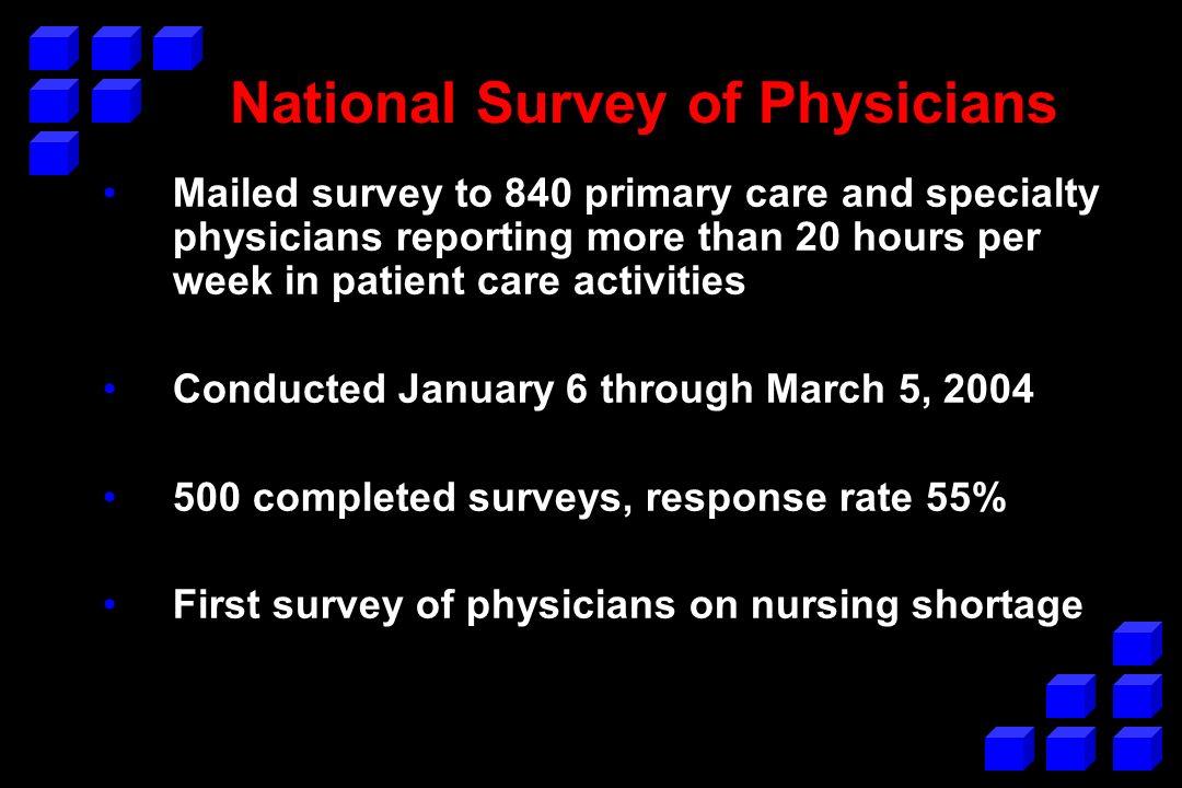 National Surveys of Registered Nurses Surveys: –Random national samples –Mail and web based –Conducted by Harris Interactive, Inc.