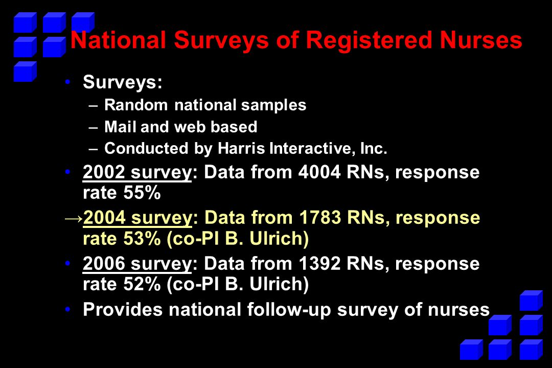 National Surveys of Registered Nurses Surveys: –Random national samples –Mail and web based –Conducted by Harris Interactive, Inc. 2002 survey: Data f
