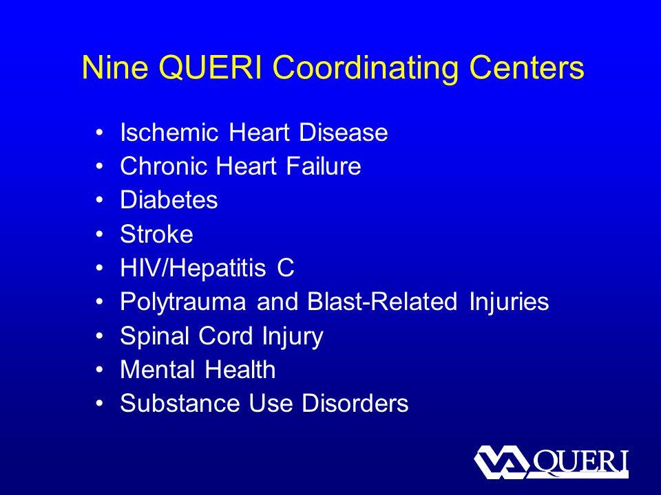 Nine QUERI Coordinating Centers Ischemic Heart Disease Chronic Heart Failure Diabetes Stroke HIV/Hepatitis C Polytrauma and Blast-Related Injuries Spi