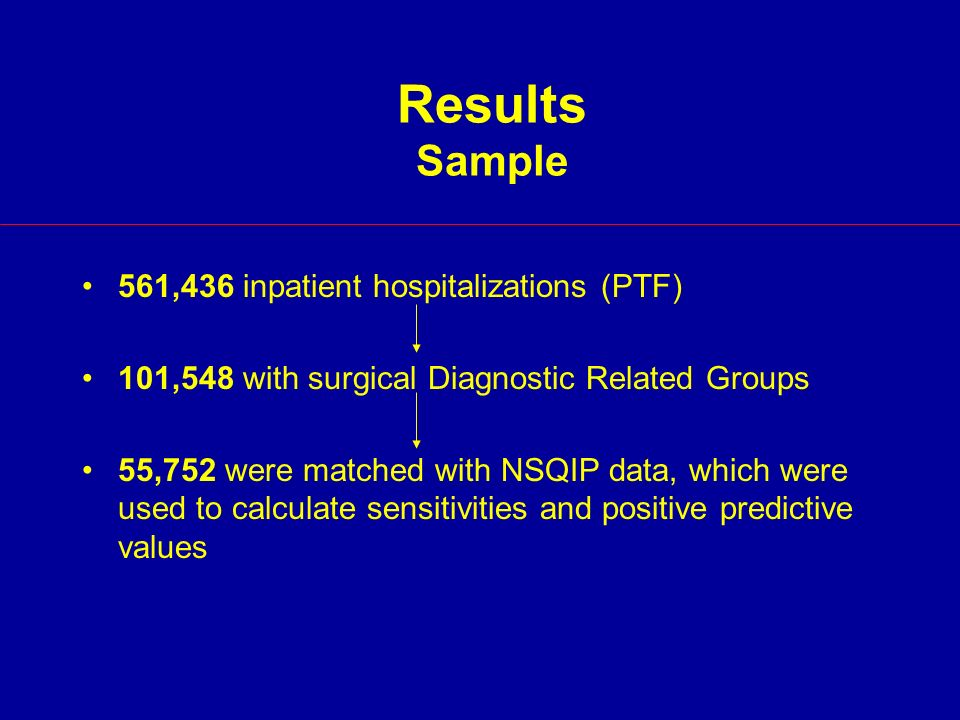 Results Sample 561,436 inpatient hospitalizations (PTF) 101,548 with surgical Diagnostic Related Groups 55,752 were matched with NSQIP data, which were used to calculate sensitivities and positive predictive values