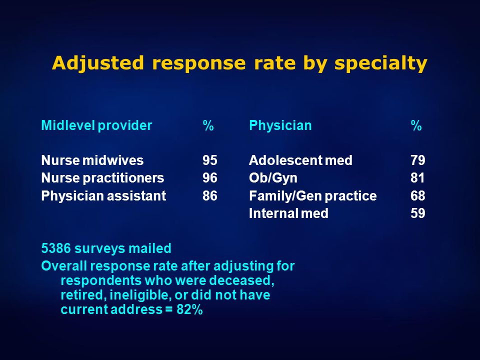 Adjusted response rate by specialty Midlevel provider % Nurse midwives 95 Nurse practitioners 96 Physician assistant 86 5386 surveys mailed Overall re