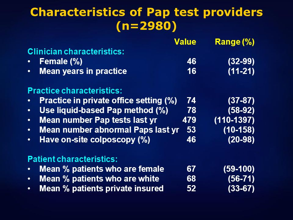 Characteristics of Pap test providers (n=2980) ValueRange (%) Clinician characteristics: Female (%) 46(32-99) Mean years in practice 16(11-21) Practic