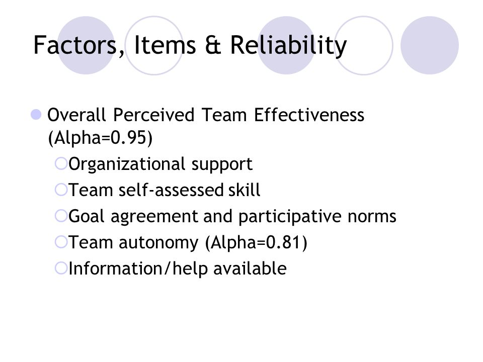 Factors, Items & Reliability Overall Perceived Team Effectiveness (Alpha=0.95) Organizational support Team self-assessed skill Goal agreement and participative norms Team autonomy (Alpha=0.81) Information/help available