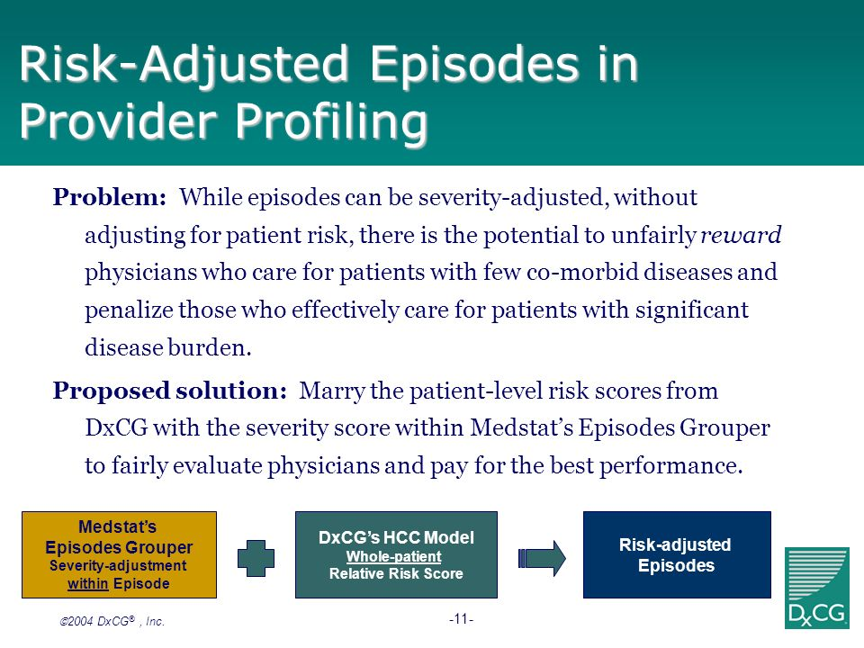 2004 DxCG ®, Inc. -11- Risk-Adjusted Episodes in Provider Profiling Problem: While episodes can be severity-adjusted, without adjusting for patient ri