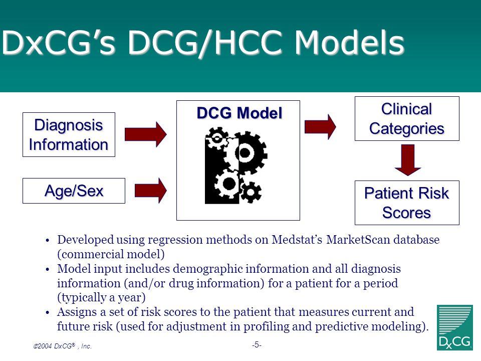 2004 DxCG ®, Inc. -5- Diagnosis Information Age/Sex DCG Model Clinical Categories Patient Risk Scores DxCGs DCG/HCC Models Developed using regression