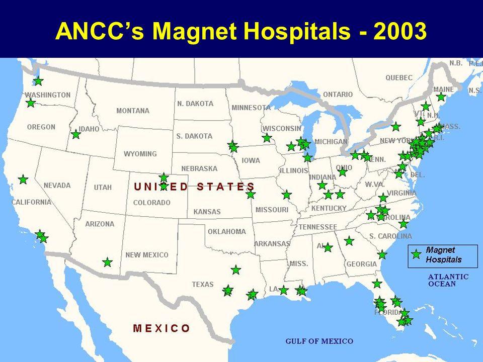 ANCCs Magnet Hospitals - 2003
