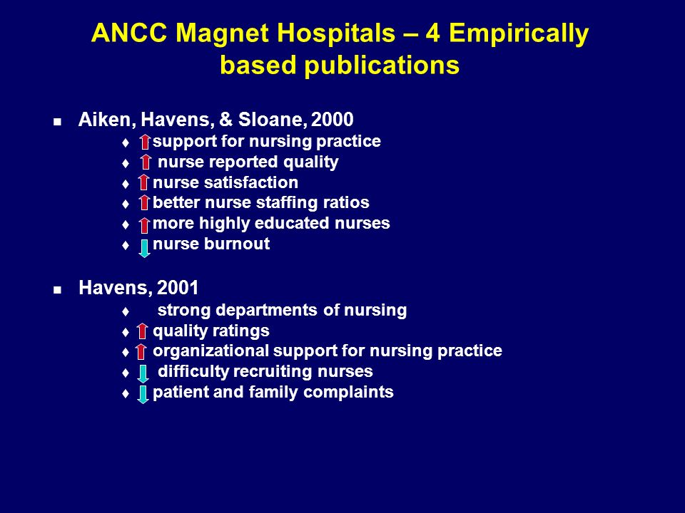 ANCC Magnet Hospitals – 4 Empirically based publications Aiken, Havens, & Sloane, 2000 support for nursing practice nurse reported quality nurse satisfaction better nurse staffing ratios more highly educated nurses nurse burnout Havens, 2001 strong departments of nursing quality ratings organizational support for nursing practice difficulty recruiting nurses patient and family complaints