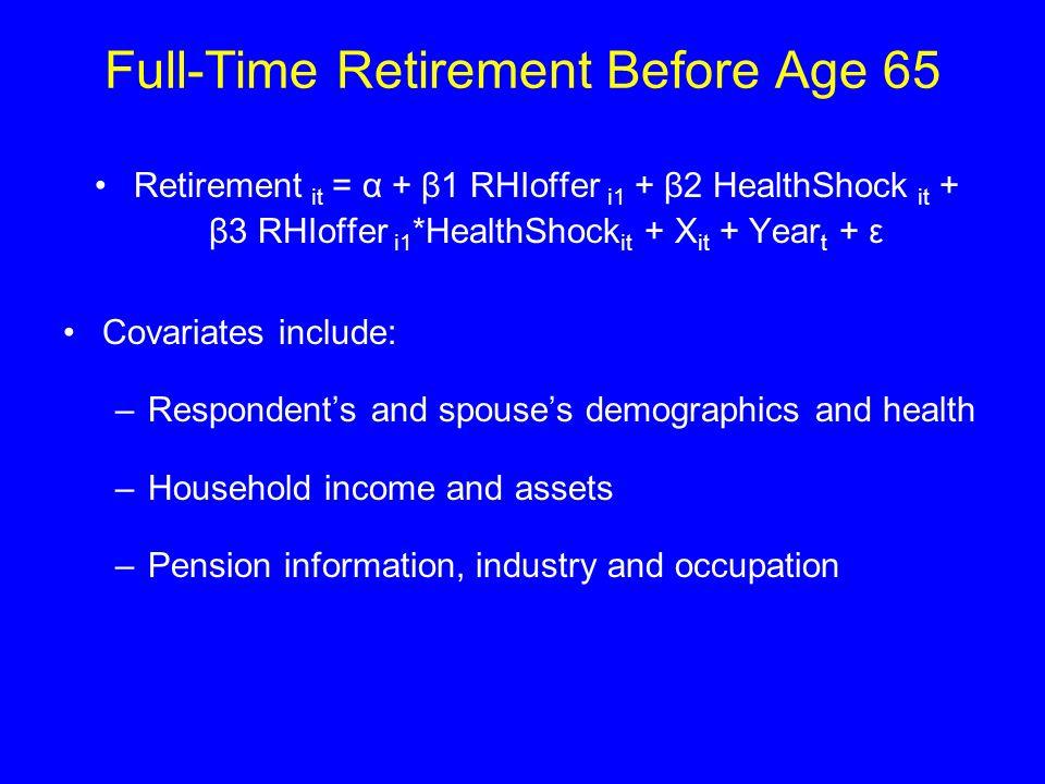 Full-Time Retirement Before Age 65 Retirement it = α + β1 RHIoffer i1 + β2 HealthShock it + β3 RHIoffer i1 *HealthShock it + X it + Year t + ε Covaria