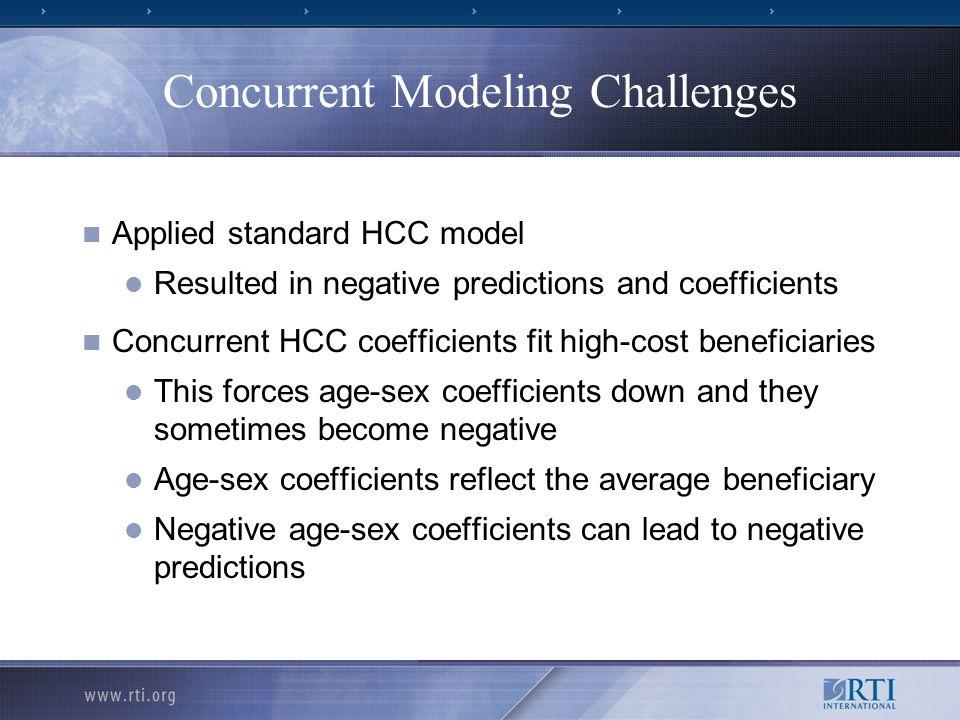 Model Challenges Standard Regression