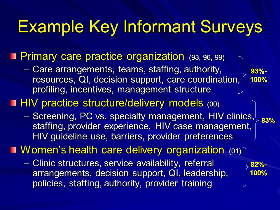 Example Key Informant Surveys Primary care practice organization (93, 96, 99) –Care arrangements, teams, staffing, authority, resources, QI, decision support, care coordination, profiling, incentives, management structure HIV practice structure/delivery models (00) –Screening, PC vs.