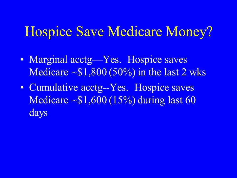 Hospice Save Medicare Money.Marginal acctgYes.