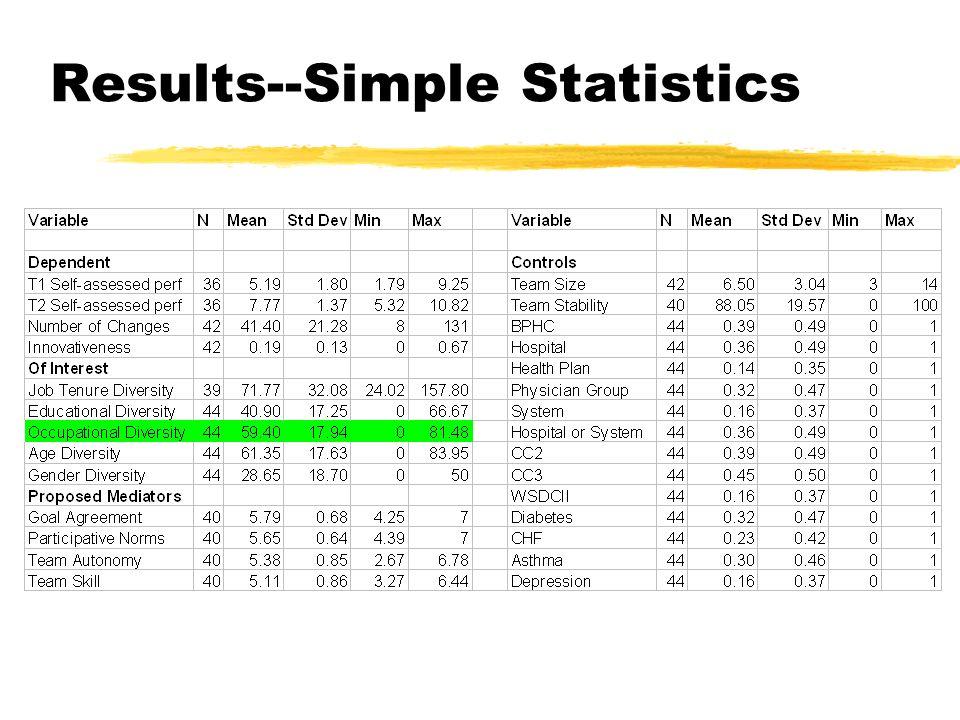 Results--Simple Statistics