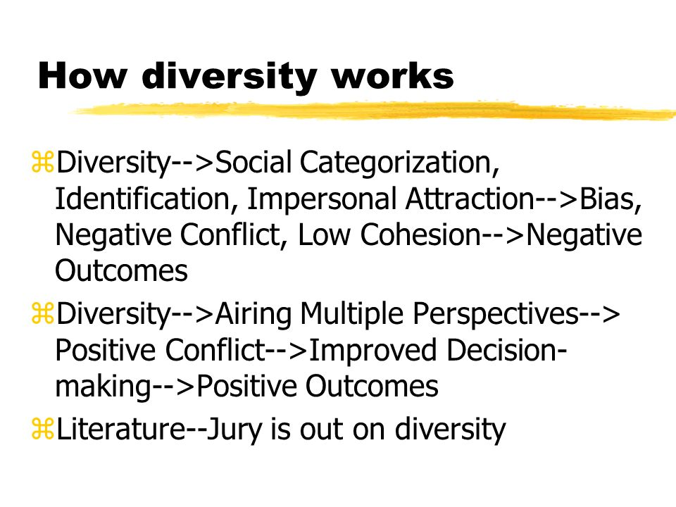 How diversity works zDiversity-->Social Categorization, Identification, Impersonal Attraction-->Bias, Negative Conflict, Low Cohesion-->Negative Outco