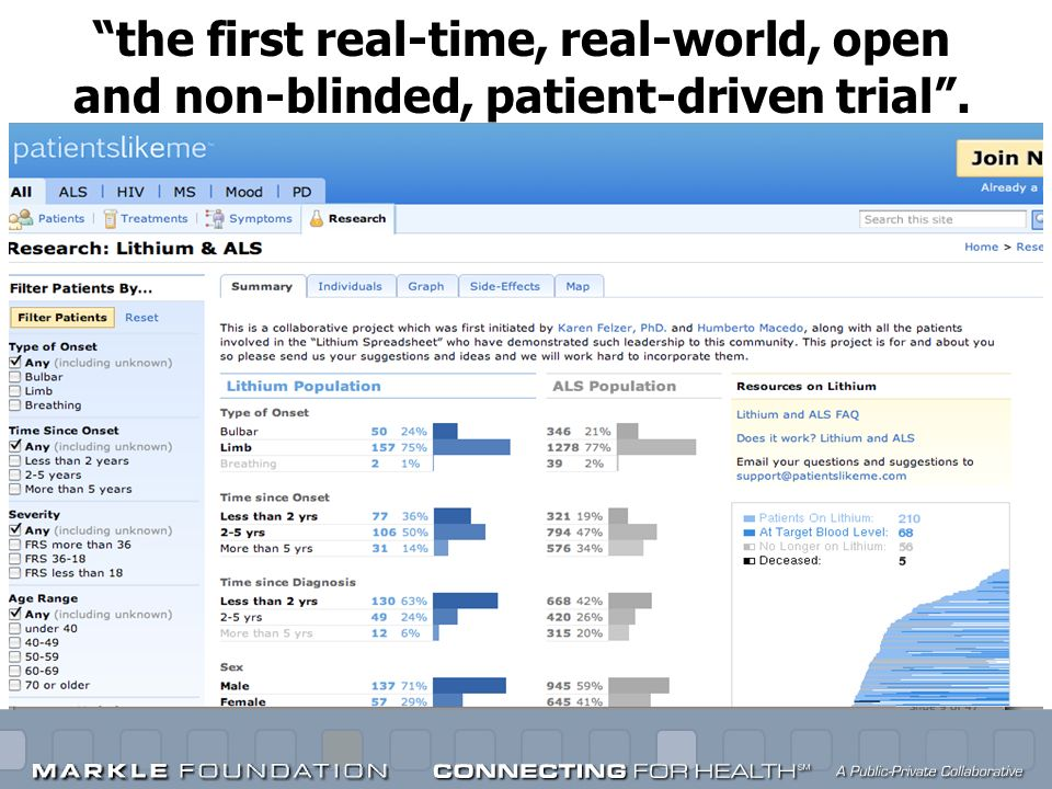 the first real-time, real-world, open and non-blinded, patient-driven trial.