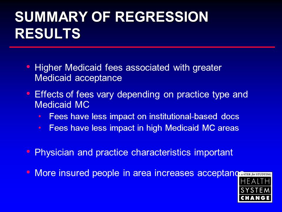 SUMMARY OF REGRESSION RESULTS Higher Medicaid fees associated with greater Medicaid acceptance Effects of fees vary depending on practice type and Medicaid MC Fees have less impact on institutional-based docs Fees have less impact in high Medicaid MC areas Physician and practice characteristics important More insured people in area increases acceptance
