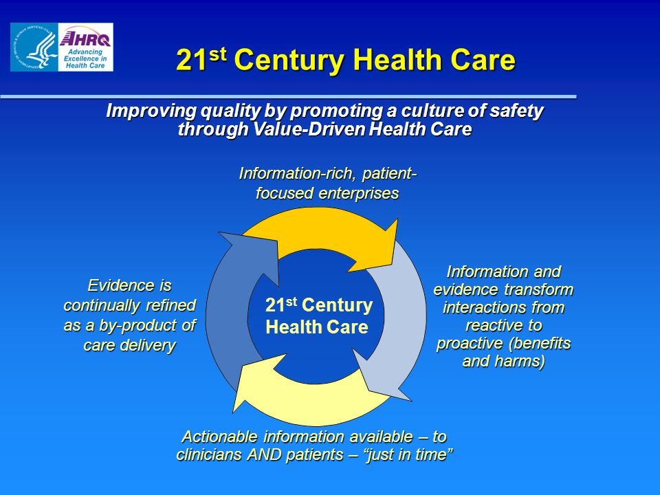 21 st Century Health Care Improving quality by promoting a culture of safety through Value-Driven Health Care 21 st Century Health Care Information-rich, patient- focused enterprises Information and evidence transform interactions from reactive to proactive (benefits and harms) Evidence is continually refined as a by-product of care delivery Actionable information available – to clinicians AND patients – just in time