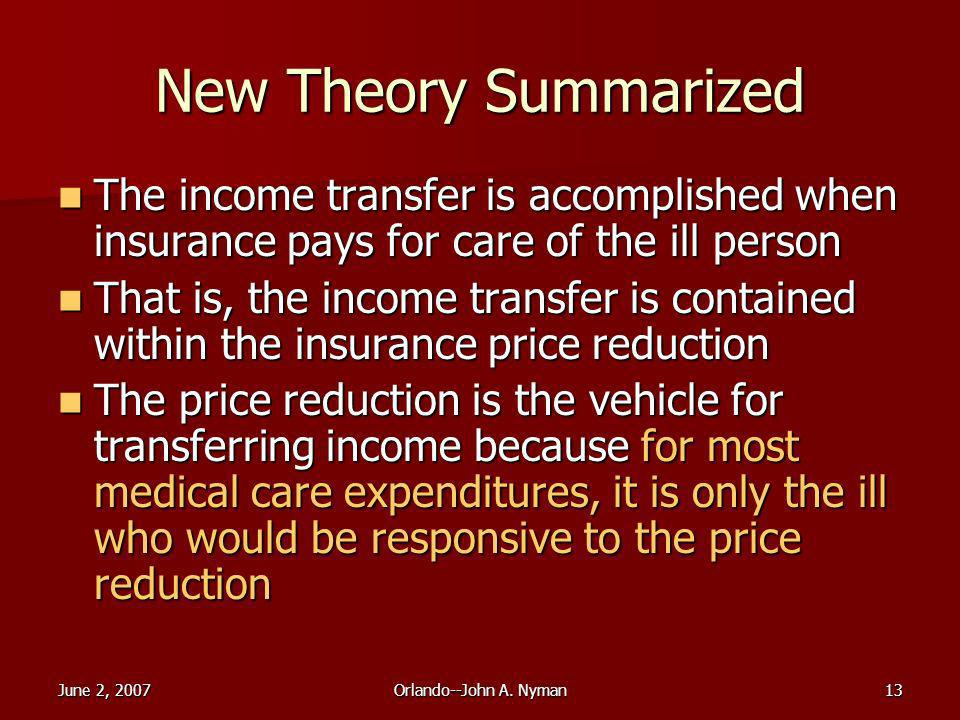 June 2, 2007Orlando--John A. Nyman13 New Theory Summarized The income transfer is accomplished when insurance pays for care of the ill person The inco