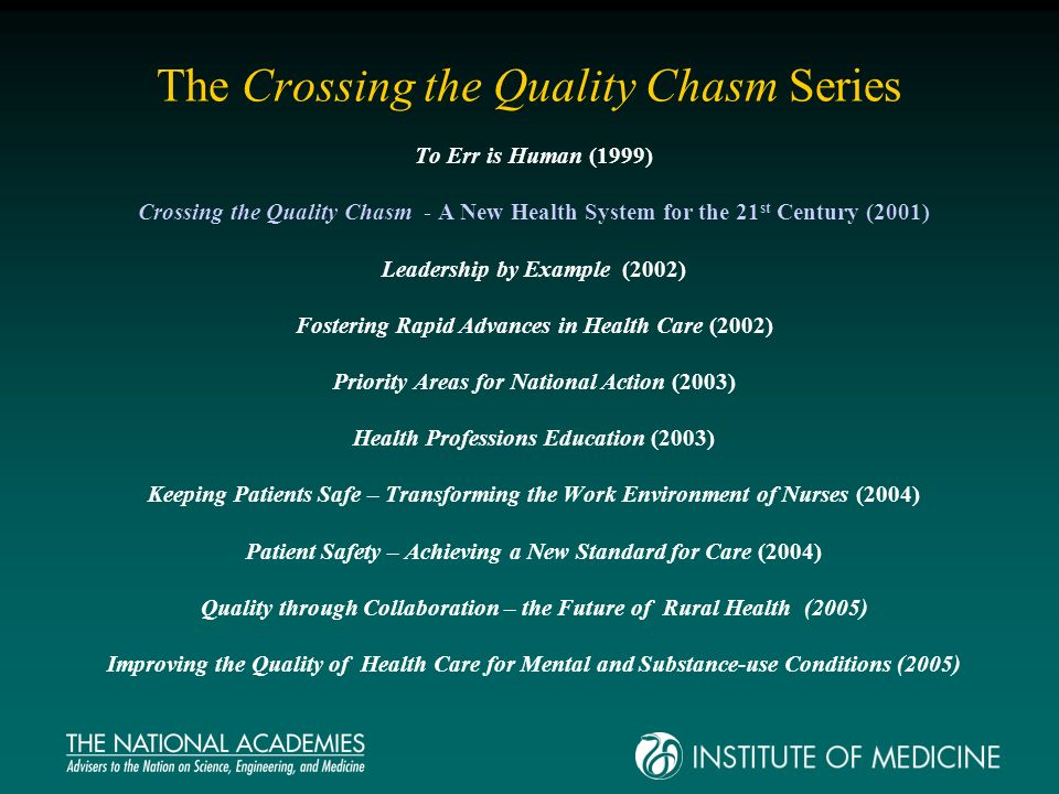 The Crossing the Quality Chasm Series To Err is Human (1999) Crossing the Quality Chasm - A New Health System for the 21 st Century (2001) Leadership by Example (2002) Fostering Rapid Advances in Health Care (2002) Priority Areas for National Action (2003) Health Professions Education (2003) Keeping Patients Safe – Transforming the Work Environment of Nurses (2004) Patient Safety – Achieving a New Standard for Care (2004) Quality through Collaboration – the Future of Rural Health (2005) Improving the Quality of Health Care for Mental and Substance-use Conditions (2005)