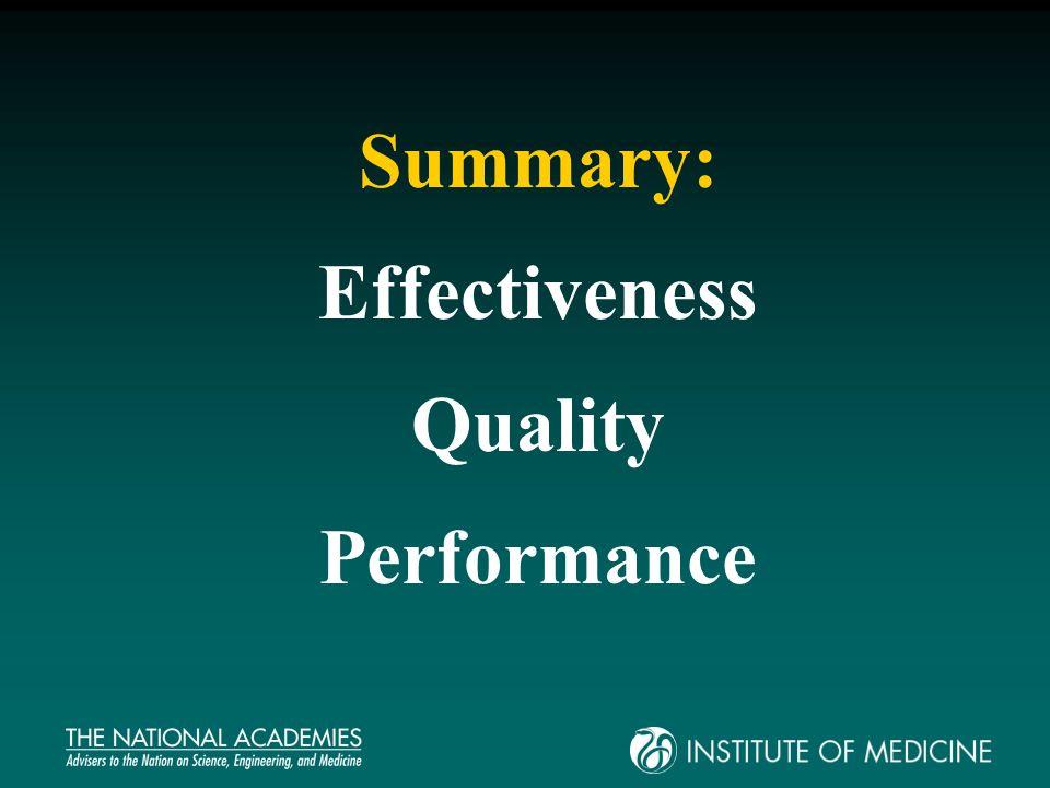 Summary: Effectiveness Quality Performance