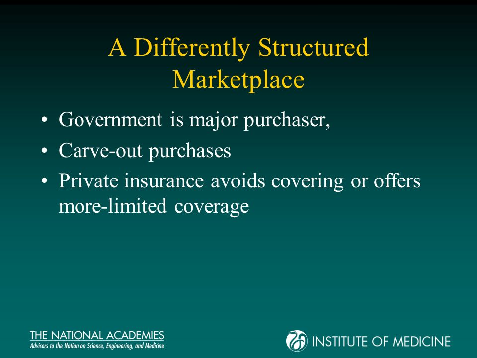 A Differently Structured Marketplace Government is major purchaser, Carve-out purchases Private insurance avoids covering or offers more-limited cover