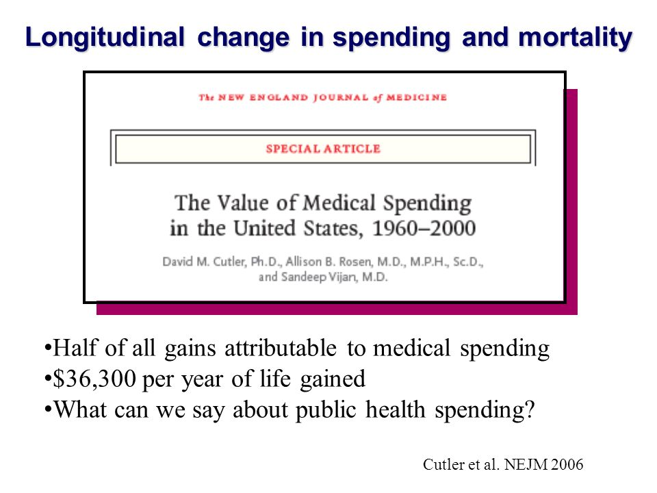 Longitudinal change in spending and mortality Half of all gains attributable to medical spending $36,300 per year of life gained What can we say about