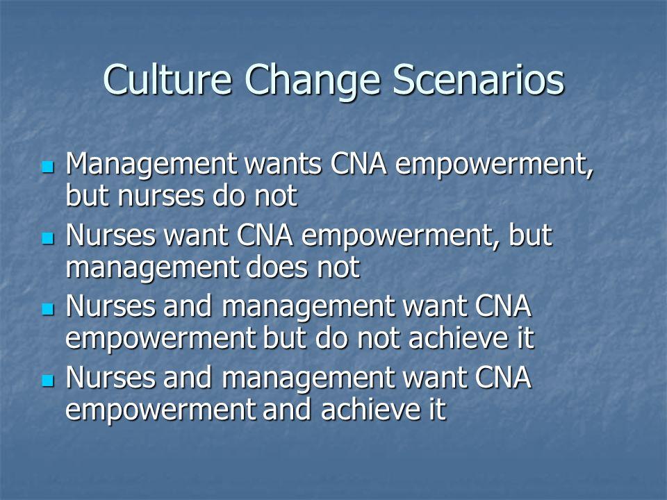 Culture Change Scenarios Management wants CNA empowerment, but nurses do not Management wants CNA empowerment, but nurses do not Nurses want CNA empow