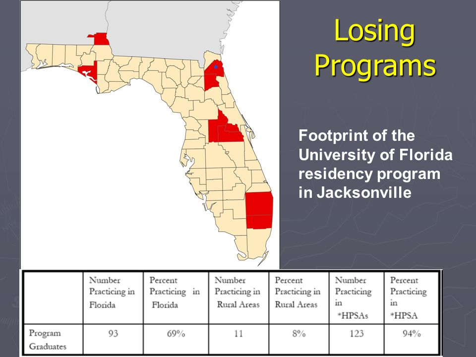 Footprint of the University of Florida residency program in Jacksonville Losing Programs