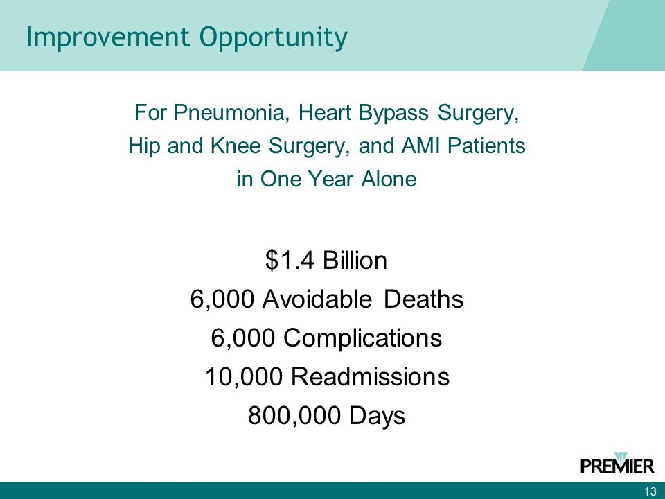 13 Improvement Opportunity For Pneumonia, Heart Bypass Surgery, Hip and Knee Surgery, and AMI Patients in One Year Alone $1.4 Billion 6,000 Avoidable Deaths 6,000 Complications 10,000 Readmissions 800,000 Days