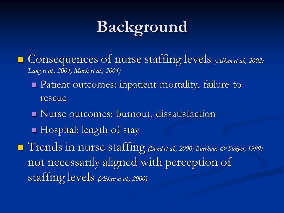 Background Consequences of nurse staffing levels (Aiken et al., 2002; Lang et al., 2004, Mark et al., 2004) Consequences of nurse staffing levels (Aik