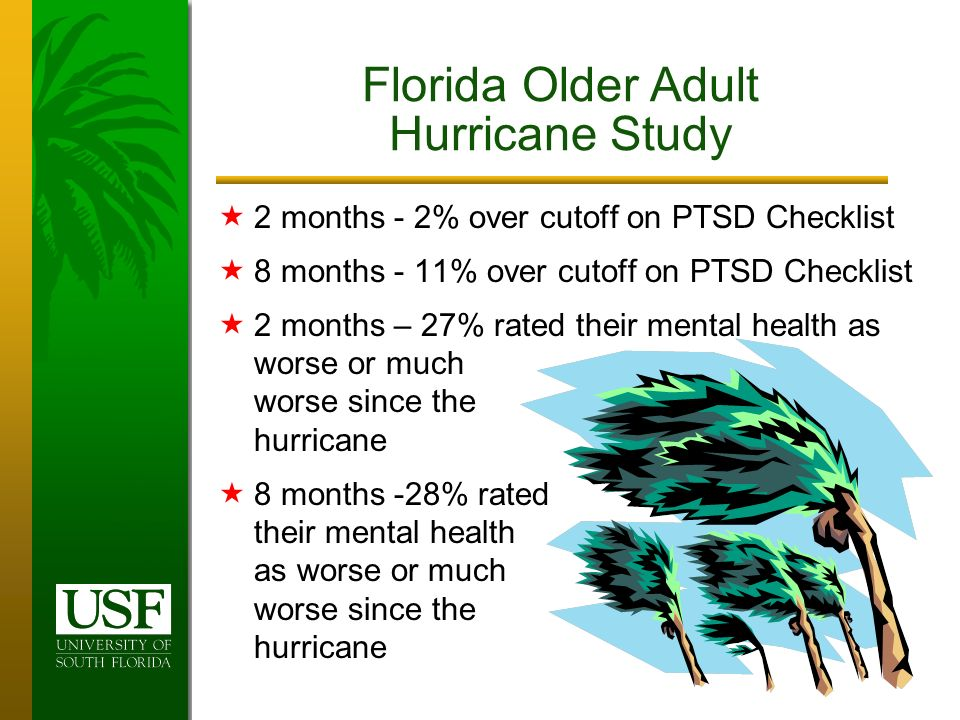 2 months - 2% over cutoff on PTSD Checklist 8 months - 11% over cutoff on PTSD Checklist 2 months – 27% rated their mental health as worse or much worse since the hurricane 8 months -28% rated their mental health as worse or much worse since the hurricane Florida Older Adult Hurricane Study