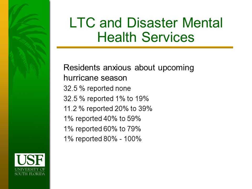 LTC and Disaster Mental Health Services Residents anxious about upcoming hurricane season 32.5 % reported none 32.5 % reported 1% to 19% 11.2 % reported 20% to 39% 1% reported 40% to 59% 1% reported 60% to 79% 1% reported 80% - 100%