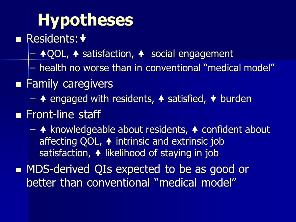 Hypotheses Residents: Residents: – QOL, satisfaction, social engagement –health no worse than in conventional medical model Family caregivers Family c