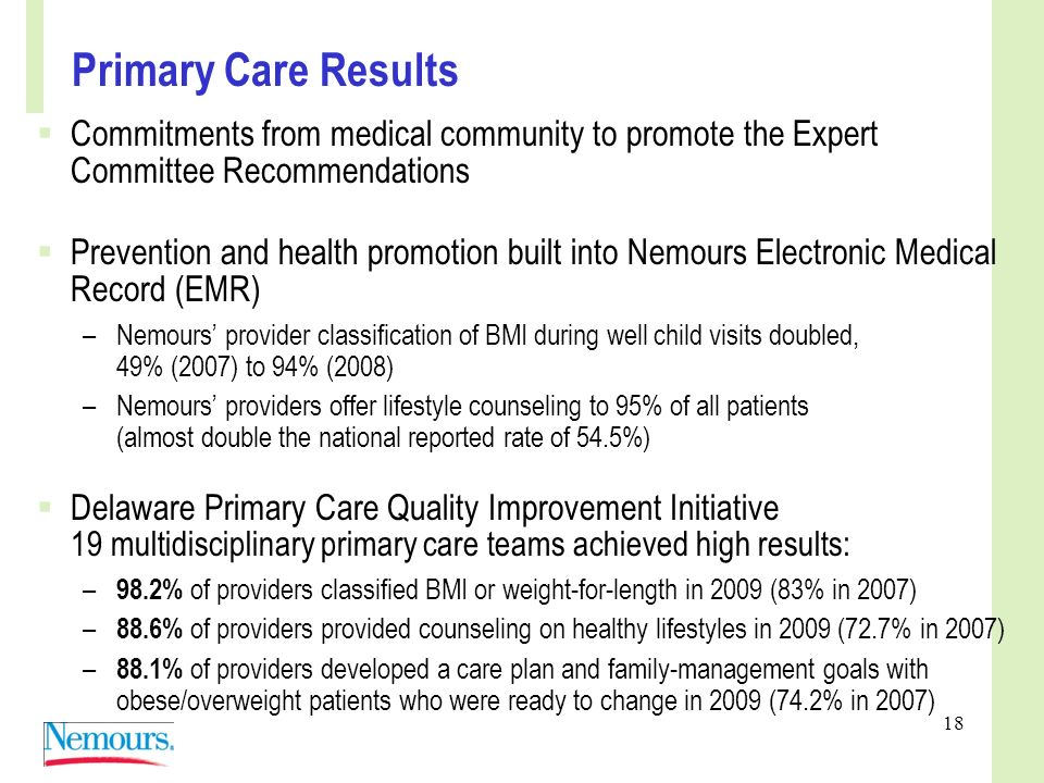 18 Commitments from medical community to promote the Expert Committee Recommendations Prevention and health promotion built into Nemours Electronic Medical Record (EMR) –Nemours provider classification of BMI during well child visits doubled, 49% (2007) to 94% (2008) –Nemours providers offer lifestyle counseling to 95% of all patients (almost double the national reported rate of 54.5%) Delaware Primary Care Quality Improvement Initiative 19 multidisciplinary primary care teams achieved high results: – 98.2% of providers classified BMI or weight-for-length in 2009 (83% in 2007) – 88.6% of providers provided counseling on healthy lifestyles in 2009 (72.7% in 2007) – 88.1% of providers developed a care plan and family-management goals with obese/overweight patients who were ready to change in 2009 (74.2% in 2007) Primary Care Results