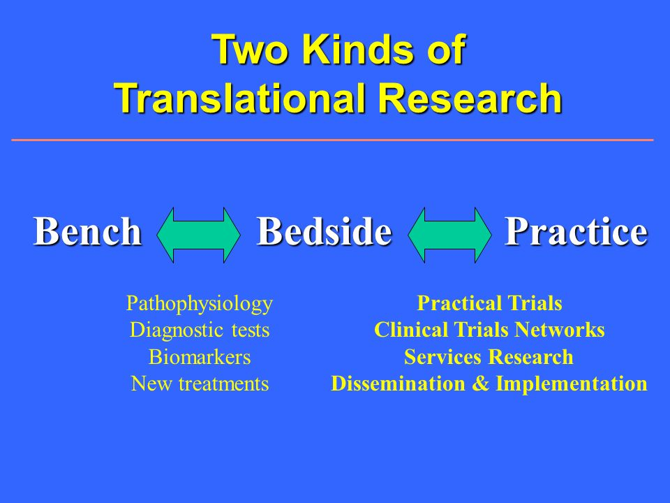 Two Kinds of Translational Research BenchBedside Pathophysiology Diagnostic tests Biomarkers New treatmentsPractice Practical Trials Clinical Trials N