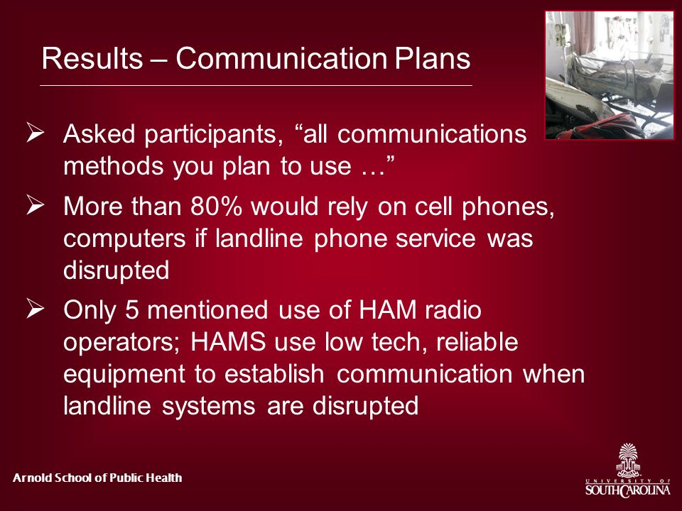 Arnold School of Public Health Results – Communication Plans Asked participants, all communications methods you plan to use … More than 80% would rely