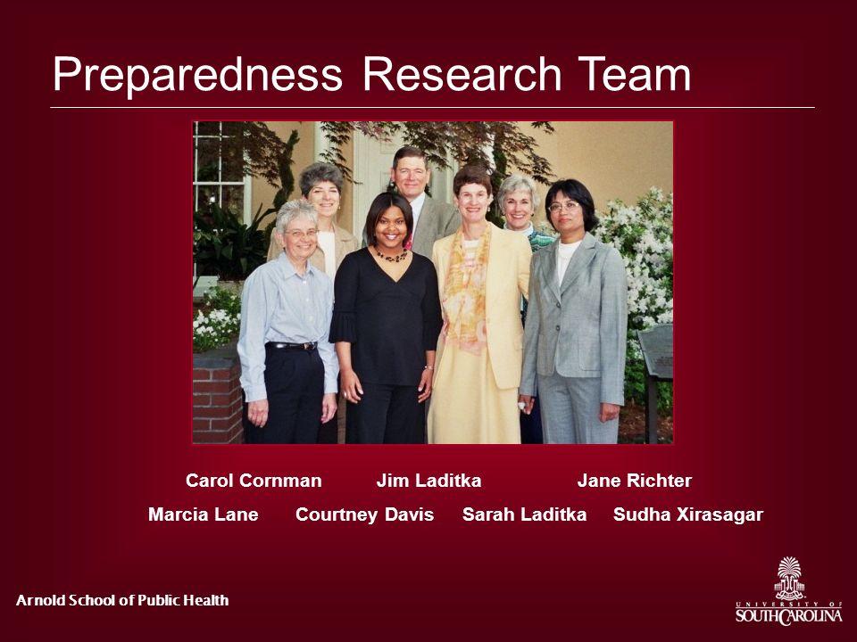 Arnold School of Public Health Preparedness Research Team Carol Cornman Jim Laditka Jane Richter Marcia Lane Courtney Davis Sarah Laditka Sudha Xirasa