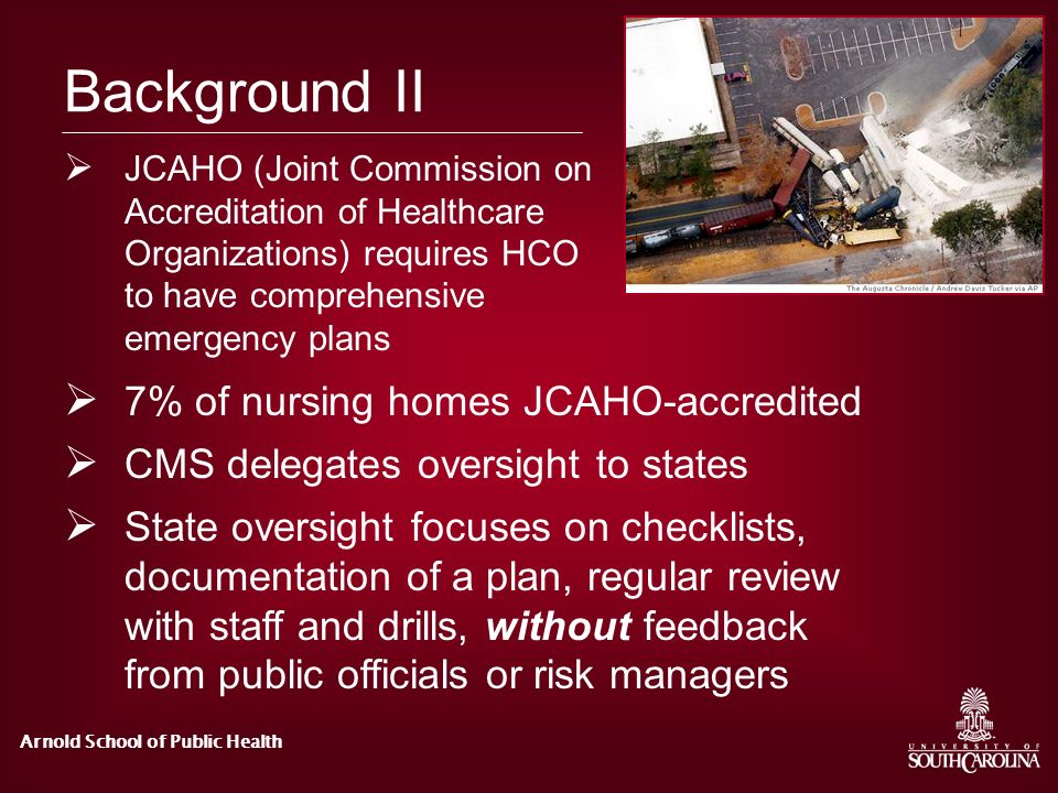 Arnold School of Public Health Background II 7% of nursing homes JCAHO-accredited CMS delegates oversight to states State oversight focuses on checkli