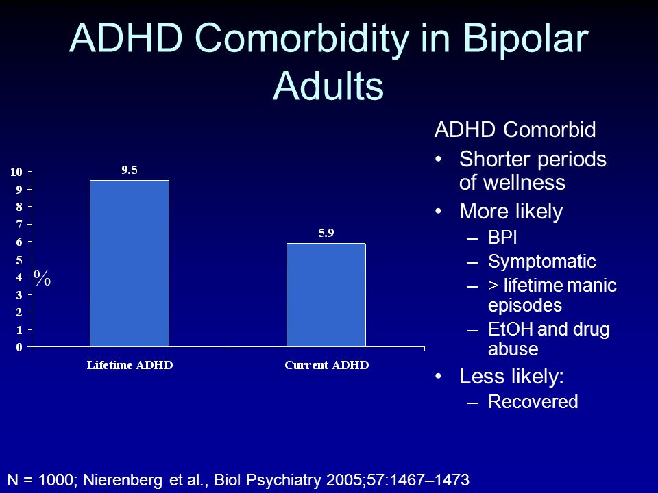 ADHD Comorbidity in Bipolar Adults ADHD Comorbid Shorter periods of wellness More likely –BPI –Symptomatic –> lifetime manic episodes –EtOH and drug a