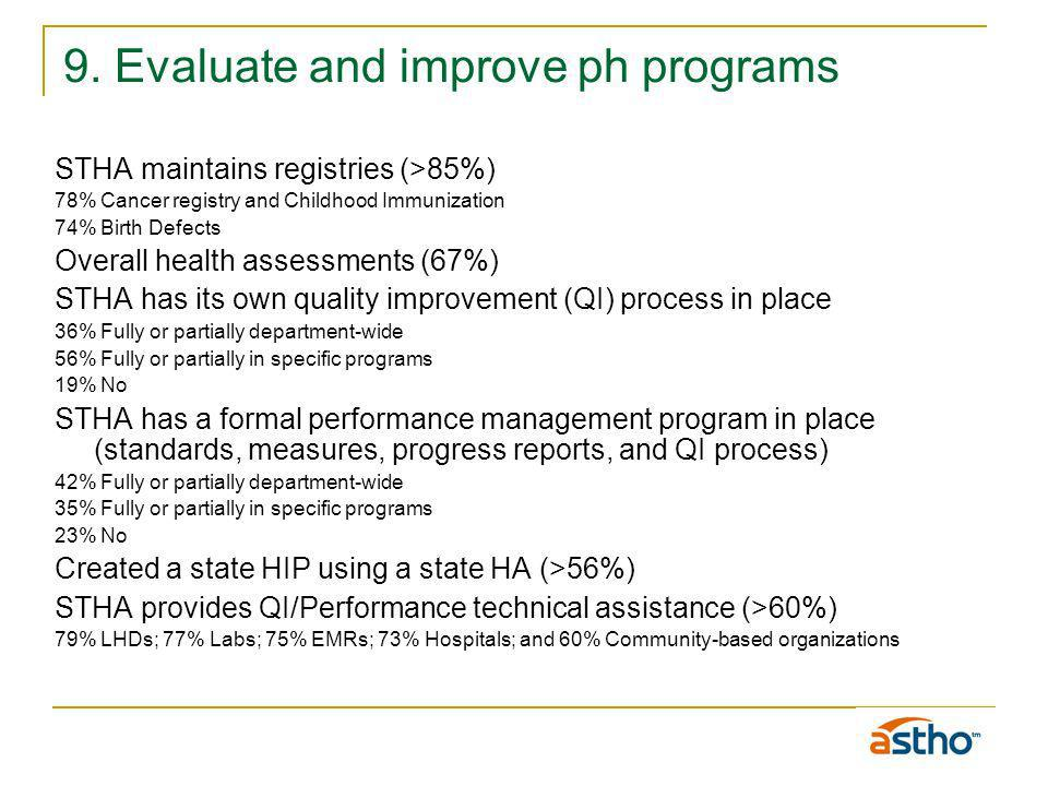 9. Evaluate and improve ph programs STHA maintains registries (>85%) 78% Cancer registry and Childhood Immunization 74% Birth Defects Overall health a