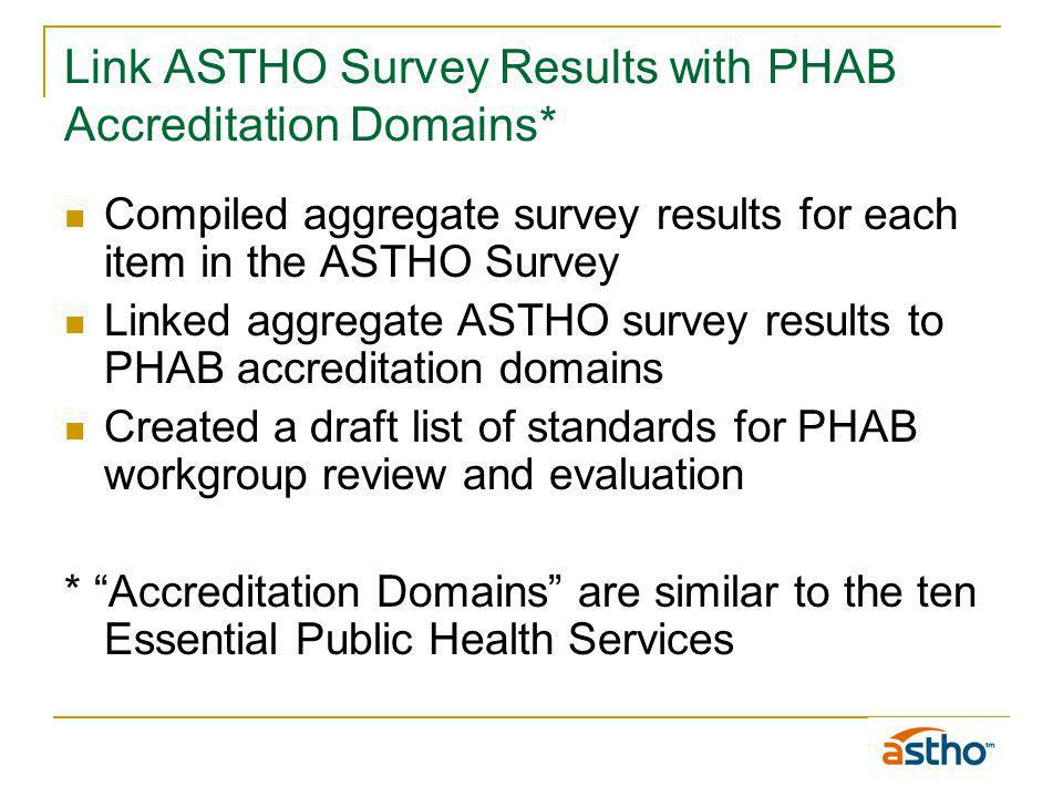 Link ASTHO Survey Results with PHAB Accreditation Domains* Compiled aggregate survey results for each item in the ASTHO Survey Linked aggregate ASTHO survey results to PHAB accreditation domains Created a draft list of standards for PHAB workgroup review and evaluation * Accreditation Domains are similar to the ten Essential Public Health Services