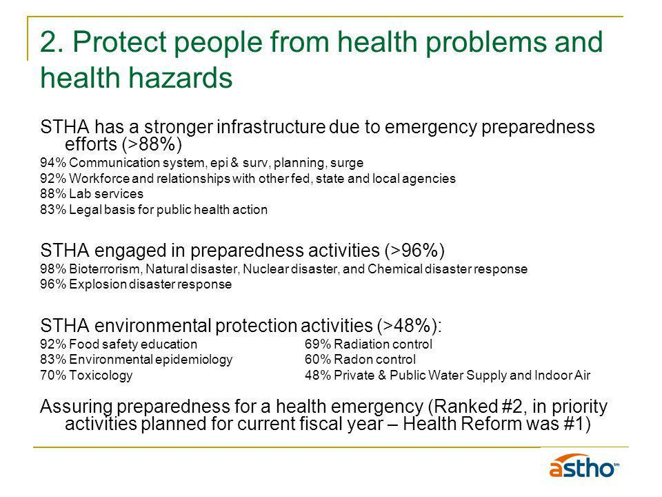 2. Protect people from health problems and health hazards STHA has a stronger infrastructure due to emergency preparedness efforts (>88%) 94% Communic