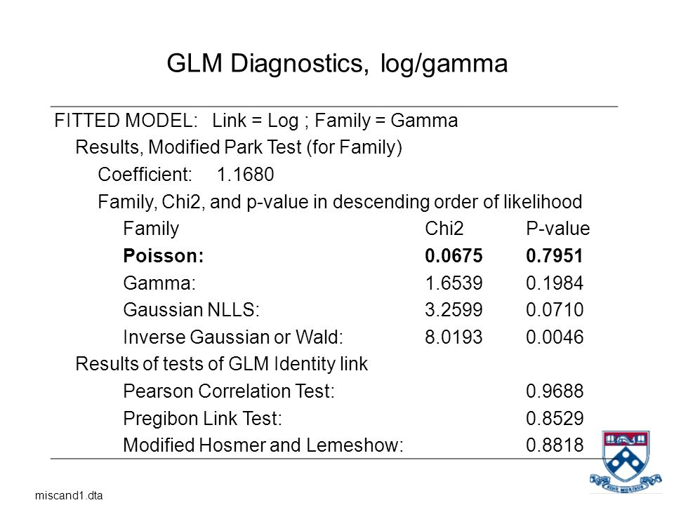 FITTED MODEL: Link = Log ; Family = Gamma Results, Modified Park Test (for Family) Coefficient: 1.1680 Family, Chi2, and p-value in descending order o